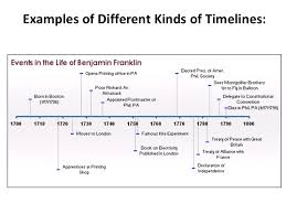 Examples Of Time Lines - Kleo.beachfix.co