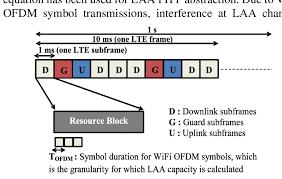 laa capacity is captured over each wifi