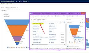 Microsoft Dynamics Crm Charts And Dashboards 2 Crm Dynamics