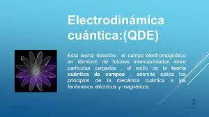 Electrodinamica y magnetismo (Powerpoint) - Monografias.com