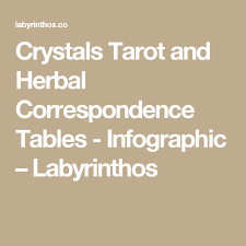 Crystals Tarot And Herbal Correspondence Tables Chart And