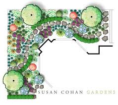 Small Picture mixed border garden plans Google Search garden Pinterest