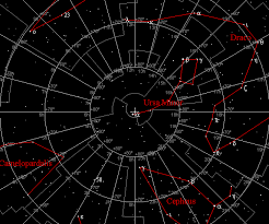North Celestial Pole Star Chart Celestial Coordinates