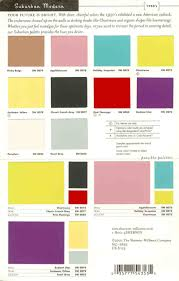 Modern Kitchen Paint Colors Retro Kitchen Paint Colors From 50s To Early 60s Geneva Republic
