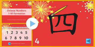 Chinese New Year Ppt Chinese New Year Number Formation Powerpoint Powerpoint