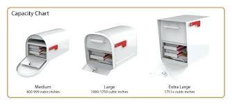 Mailbox with mail indicator Sensor Locking Got Free Shipping au Architectural Mailboxes Oasis Post Mount Or Column Locking Mailbox