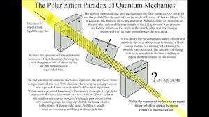 Quantum Venn Diagram Paradox The Polarization Paradox With Visible Light And Microwaves Quantum