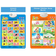 Music Education Wall Charts Kids Educational Chinese English Bilingual Posters With