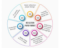 Have a look at the most original topic. Reflection Paper Complete Guide With Writing Tips Example