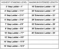 Step Ladder Size Chart Ladder Duty Rating Chart Amazon Com Stanley Sxl2320