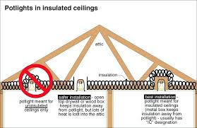 how to install recessed lighting remodel elegant staining around recessed light fixtures inspection forum insulated can