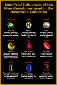 Gemstones Navaratna The King Of Astrological Jewelry