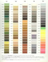 Robison Anton Color Chart Embroidery Thread Tex Thread Coats Bobbins Akermann