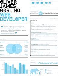 Web Design Resume Template Free Download Cv Skills Website Graphic