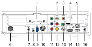 motorola dcx3200 m high definition receiver motorola dcx3200 m digital receiver back diagram