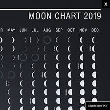Moon Graph Related Keywords Suggestions Moon Graph Long