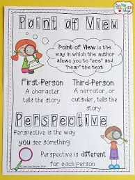 Author S Point Of View Anchor Chart Point Of View And Perspective Lesson And Activities
