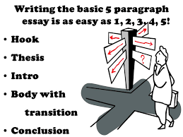 the paragraph essay roadmap to success ppt  3 writing the basic 5 paragraph essay