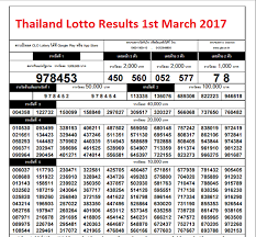 Thai Lottery Chart 2016 Thailand Lotto Winning Numbers 1 3 2016 1st March 2016