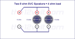 subwoofer wiring diagrams two 8 ohm single voice coil svc speakers option 1 parallel 4 ohm load speakers wired in parallel recommended amplifier stable at 4 2 or 1 ohm mono
