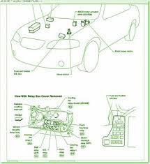 2004 nissan sentra fuse box diagram 2004 image fuse box diagram for 2004 nissan sentra fuse auto wiring diagram on 2004 nissan sentra fuse