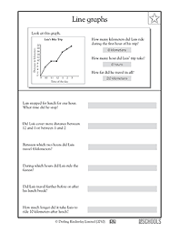 Free printable 3rd grade math Worksheets, word lists and ...Line graphs