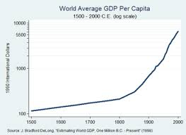 World Economy Wikipedia