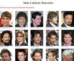 hairstyle name list free s to learn diffe hairstyles for men