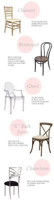 kinds of furniture styles. Important Types Of Chair Best 25 Wedding Ideas On Pinterest Furniture: Kinds Furniture Styles