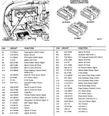 hvac wiring diagram 97 jeep grand cherokee wiring diagram 2004 jeep wrangler pcm wiring diagram nodasystech com