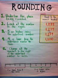 Rounding Anchor Chart 4th Grade Rounding Anchor Chart Have Kids Write In Their Math
