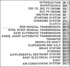 1996 Toyota Tacoma Repair Shop Manual Original