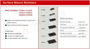 Smd Resistor Wattage Size Chart Smd Resistor Wattage Resistor Smd Code Funnydog Tv What