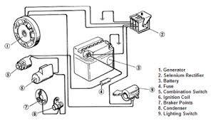 2005 yfz 450 wiring diagram 2005 printable wiring diagram 2005 yfz 450 wiring diagram jodebal com source