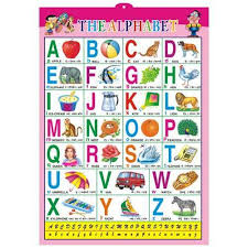 47 Phonics Sound Meaning In Hindi Free Download Pdf Doc Zip