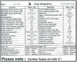 Ml500 Fuse Box Diagram Wiring Diagrams