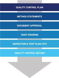Quality Management Plan Qualitymanagement24jpg 18
