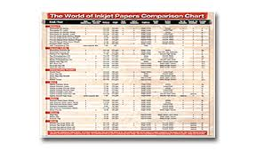 Wide Format Printer Comparison Chart A Perfect Inkjet Print Every Time Freestyle