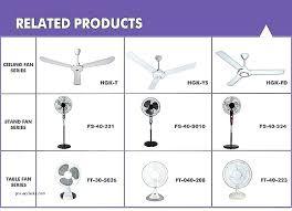 ceiling fan wattage low wattage ceiling fans fan ideas ceiling fan wattage