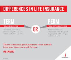 transamerica whole life insurance quote raipurnews