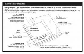 Underlayment Nailing Schedule Chart Castlebrook Atlas Roofing