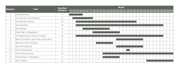 Game Dev Chart I Had A Truck Load Of Fun Making This Unnamed Space Game Blog