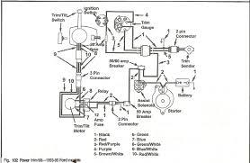 volvo penta trim wiring diagram volvo penta tachometer wiring mercury trim sender unit location at Mercury Trim Gauge Wiring Diagram