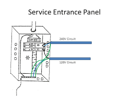 electrical service entrance panel wiring diagram best secret service entrance wiring diagram 31 wiring diagram images underground electrical service entrance diagrams 400 amp service entrance wiring diagram