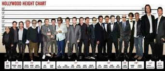 Hehe Jared And Jensen For Height Comparison In Hollywood