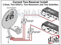 sw21 satellite tv multi switch bev dishnet work bell vu 0886729129921