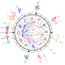 Anthony Bourdain Natal Chart Astrology And Natal Chart Of Anthony Bourdain Born On 1956