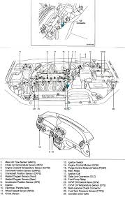 honda s2000 wiring diagram honda discover your wiring diagram knock sensor location hyundai veloster 2012
