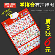 It might be difficult, though, to get exactly the right sound just reading the. Usd 14 23 Baby Audio Wall Chart Children Early Teaching Acoustic Recognition Of The Word Mother Rhyme Mother Overall Recognition Pronunciation Syllable Table Phonetic Alphabet Wholesale From China Online Shopping Buy