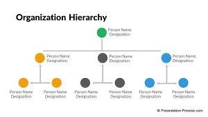 Generic Org Chart Flat Design Templates Powerpoint Org Chart